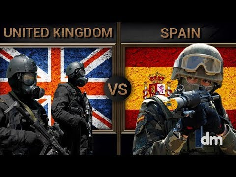 United Kingdom vs Spain - Army/Military Power Comparison 2018 (British Army vs Spanish Army)