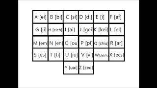 Alfabetul Limbii Engleze (4)