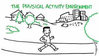 Our environments – where we live, work, learn, shop, and play have a big influence on what eat how active are. many americans adults kids a...