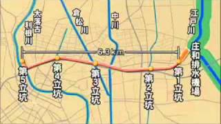 Japan Metropolitan Area Outer Underground Discharge Channel