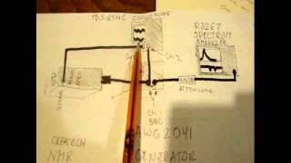 Kapanadze ... My concept for explaining OU. video #22