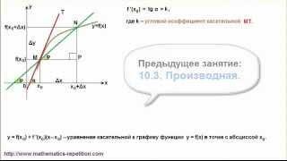 10.3.1. Уравнение касательной.