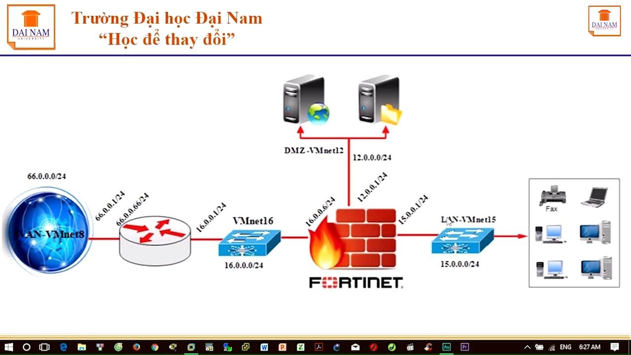 [Quản Trị Mạng và Bảo Mật] – Xây dựng giả lập hệ thống mạng doanh nghiệp có Firewall bảo vệ