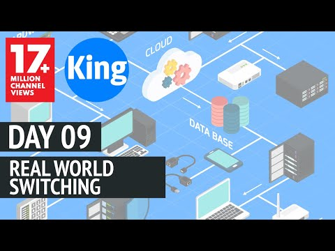 200-125 CCNA v3.0 | Day 9: Real World Switching | Free Cisco Video Training 2016 | NetworKing