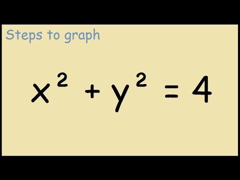 Graph x^2 + y^2 = 4