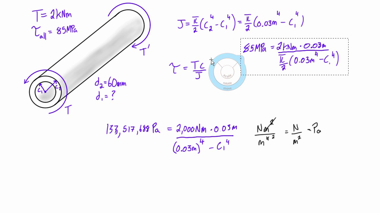 find the minimum inner diameter of a hollow circular shaft in