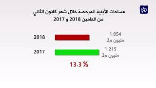 تراجع النشاط العمراني في المملكة خلال الشهر الأول من العام الحالي - (25-3-2018)