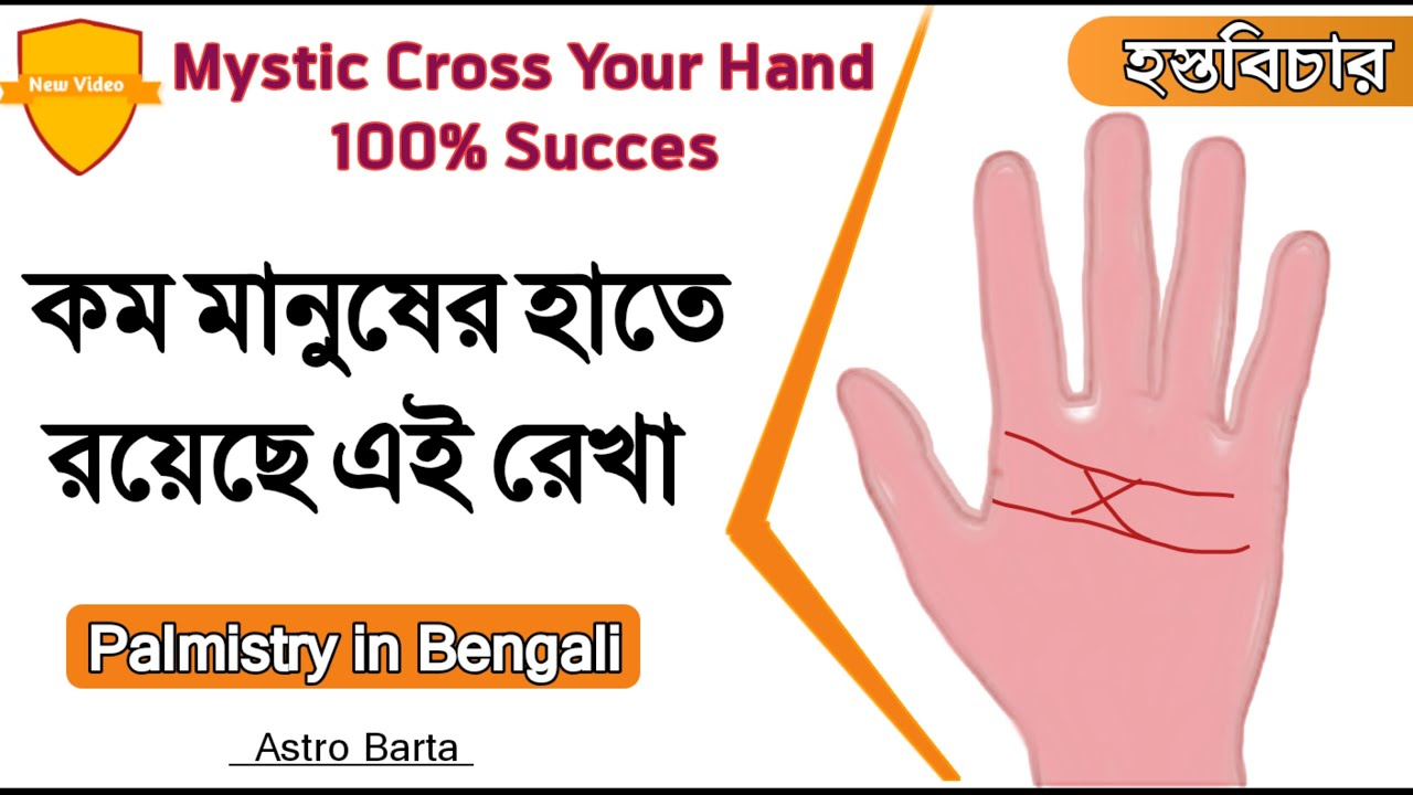 Download গুহ্য ক্রস হাতের রেখার বিচার | Cross Sign in Hand | Hater Rekha Bichar Bangla
