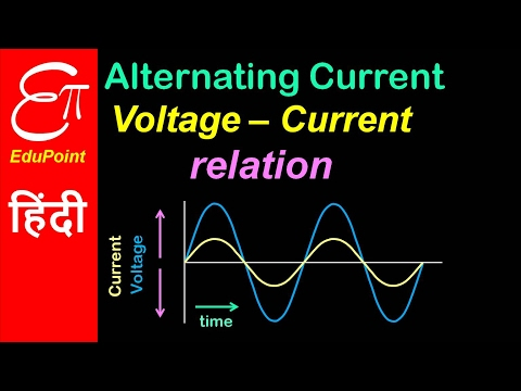 Alternating Current - Voltage and Current Relation | video in HINDI | EduPoint