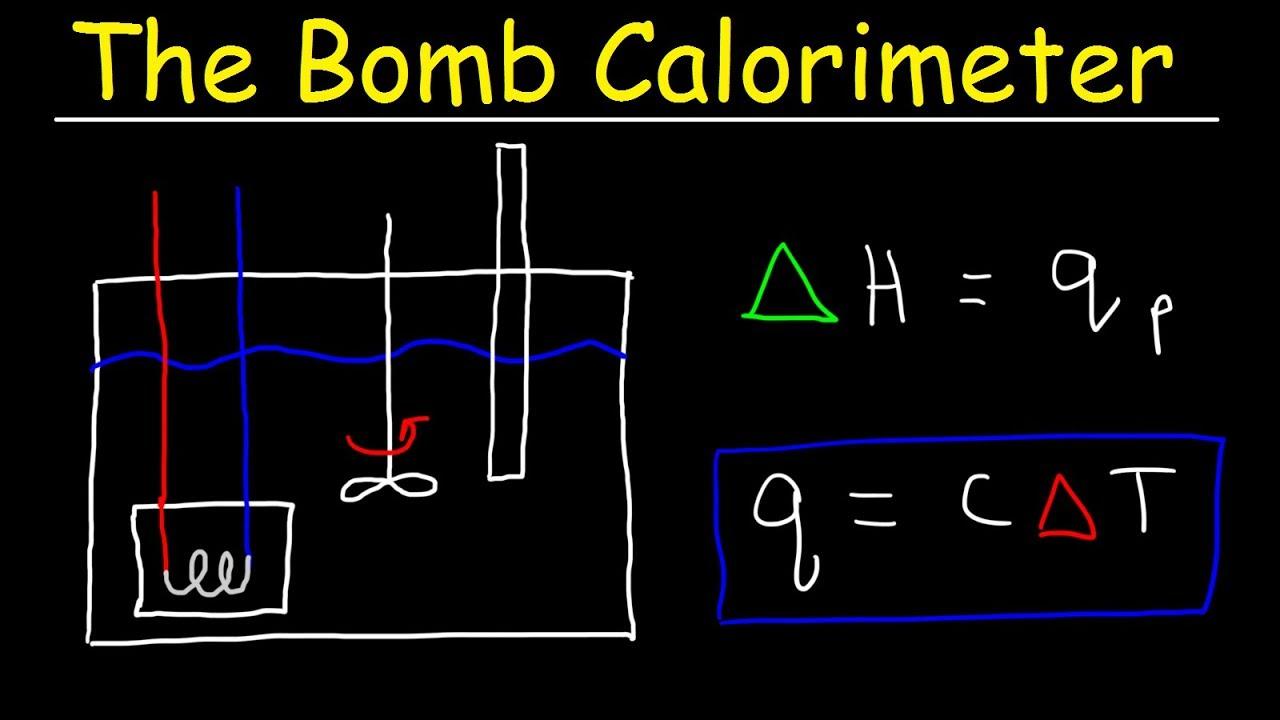 Coffee Cup Calorimetry Problems Coffee Drinker