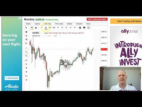 Bearish Candlestick Patterns Form as Stocks Become Overbought