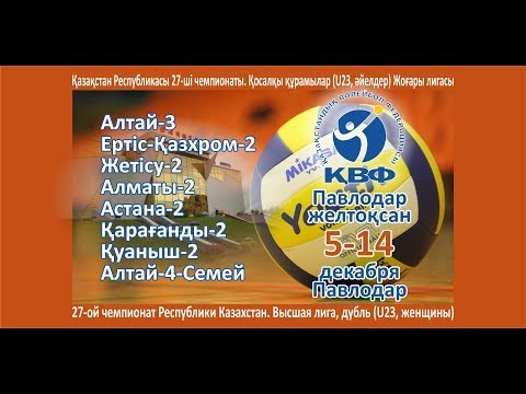 Astana-2 - Zhetisu-2. 2st tour of High League among second teams (U23, women).