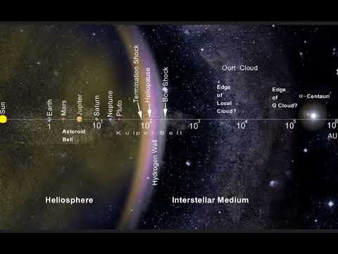 35% heliosphere magnetosphere obliquity eccentricity Milankovitch henrik svensmark cloud mystery 2