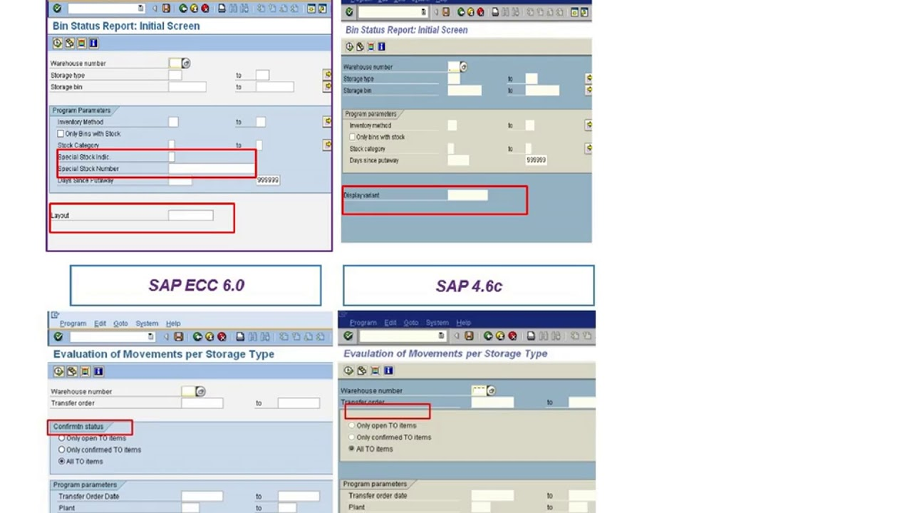 SAP WM Process, Functionality, Scope, Benefits, Advantages, Disadvantage  Complete Reference Part 7