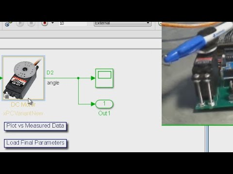 Model-Based Design of Control Systems
