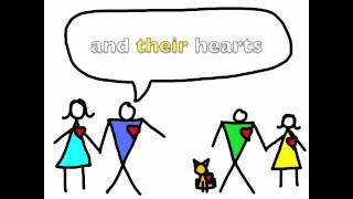 Скачать Possessive Adjectives Song My Heart And Your Heart Rockin English