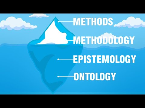 Ontology epistemology methodology and methods I ontology and epistemology in research examples