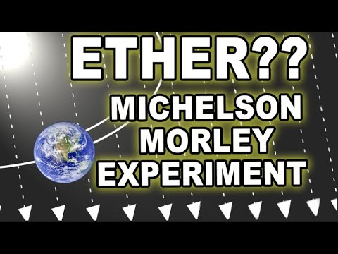 michelson morley experiment explained