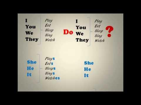 He She It