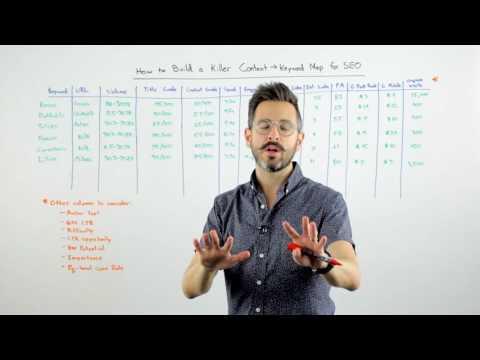 Как создать убийственный контент: построение карты ключевых слов