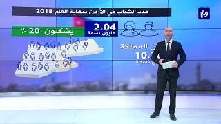 تعرف على أعداد الشباب الأردنيين  - (8-8-2019)