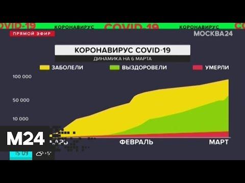 Египет объявил о 12 зараженных коронавирусом на круизном теплоходе Асуан-Луксор - Москва 24