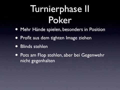 turnier poker strategie