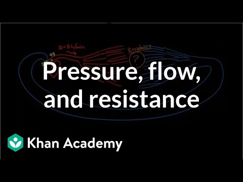 Putting it all together: Pressure, flow, and resistance | NCLEX-RN | Khan Academy
