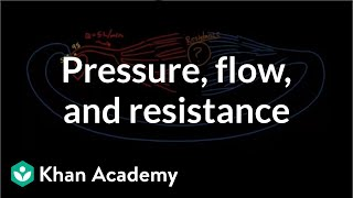 Putting it all together: Pressure, flow, and resistance