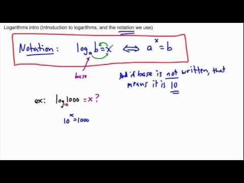 IB vs A levels Read?