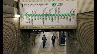 【メトロ千代田線・京成本線ほか】町屋駅  Machiya