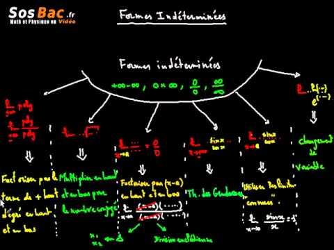 Limites et Continuité cours 4 : 2 BAC International