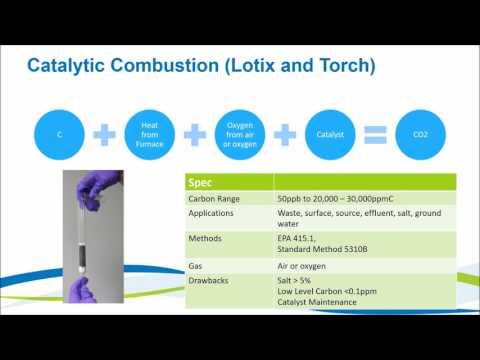 Teledyne Tekmar TOC Combustion Troubleshooting Webinar