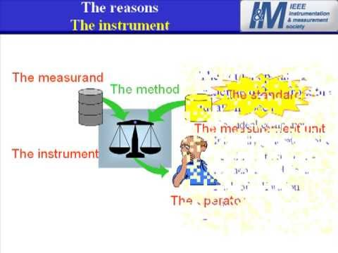 measurement and uncertainty 1 the handy guide to emc measurement uncertainty introduction emc testing is a process of taking measurements whenever you.