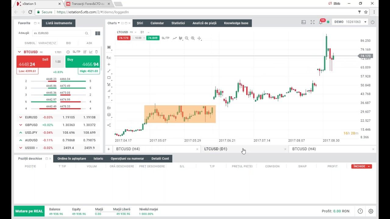 cum să faci bani cu bitcoin trading virwox btc