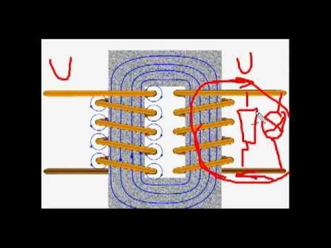 Принцип работы трансформатора.