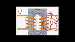 видео Принцип работы трансформатора