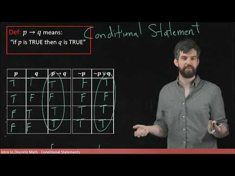 Conditional Statements: if p then q