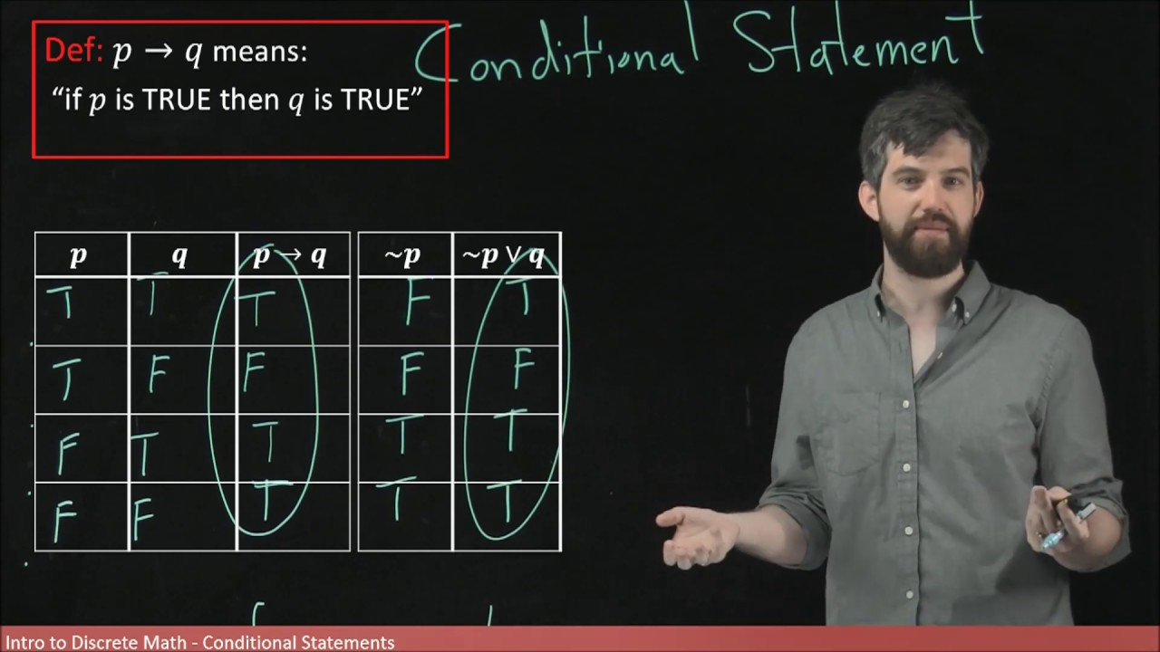 Download Conditional Statements: if p then q