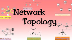 Network topologies ( Bus, Star, Ring, Mess, Tree, Hybrid Topologies )