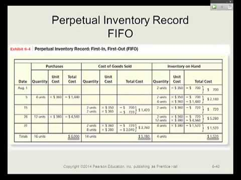 Intro to Financial Accounting: Inventory Costing Systems