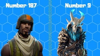 RANKING EVERY SKIN IN FORTNITE BATTLE ROYALE FROM WORST TO BEST!!!