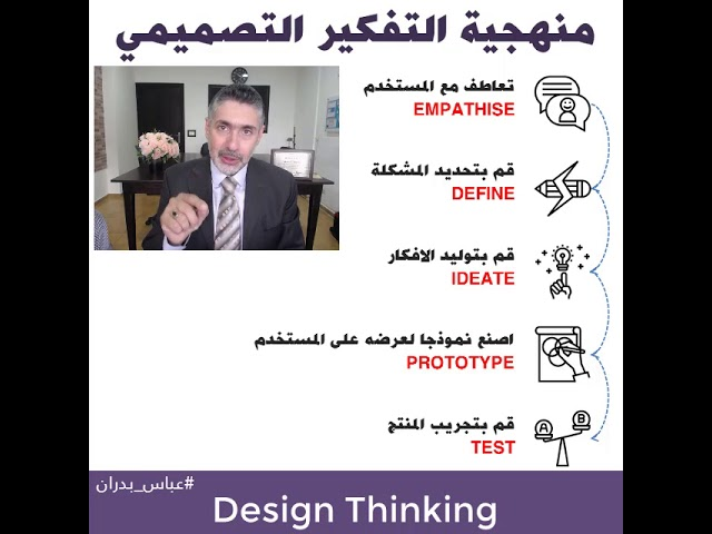 التفكير التصميمي Design Thinking