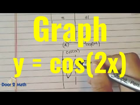 *Graph Trig Function:  y = cos(2x)
