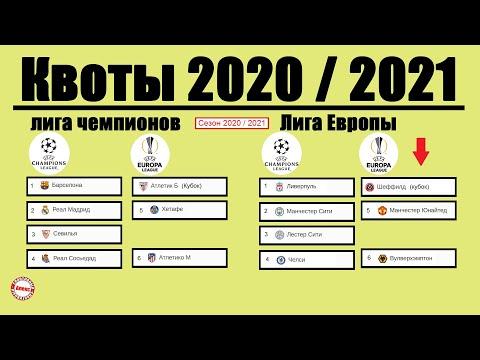 Кто может сыграть в следующем сезоне? Какие квоты в Лиге Чемпионов и Лиге Европы?