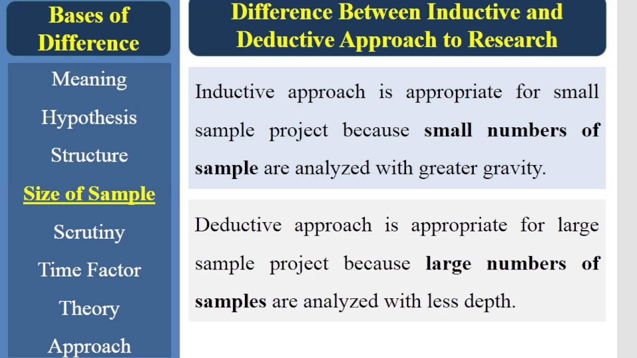 deductive research method Compare categories at different time periods keywords: concept formation,  content analysis, deductive, inductive, nursing, research methods.