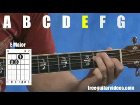 Belajar Kord Gitar - Learn Guitar Chord