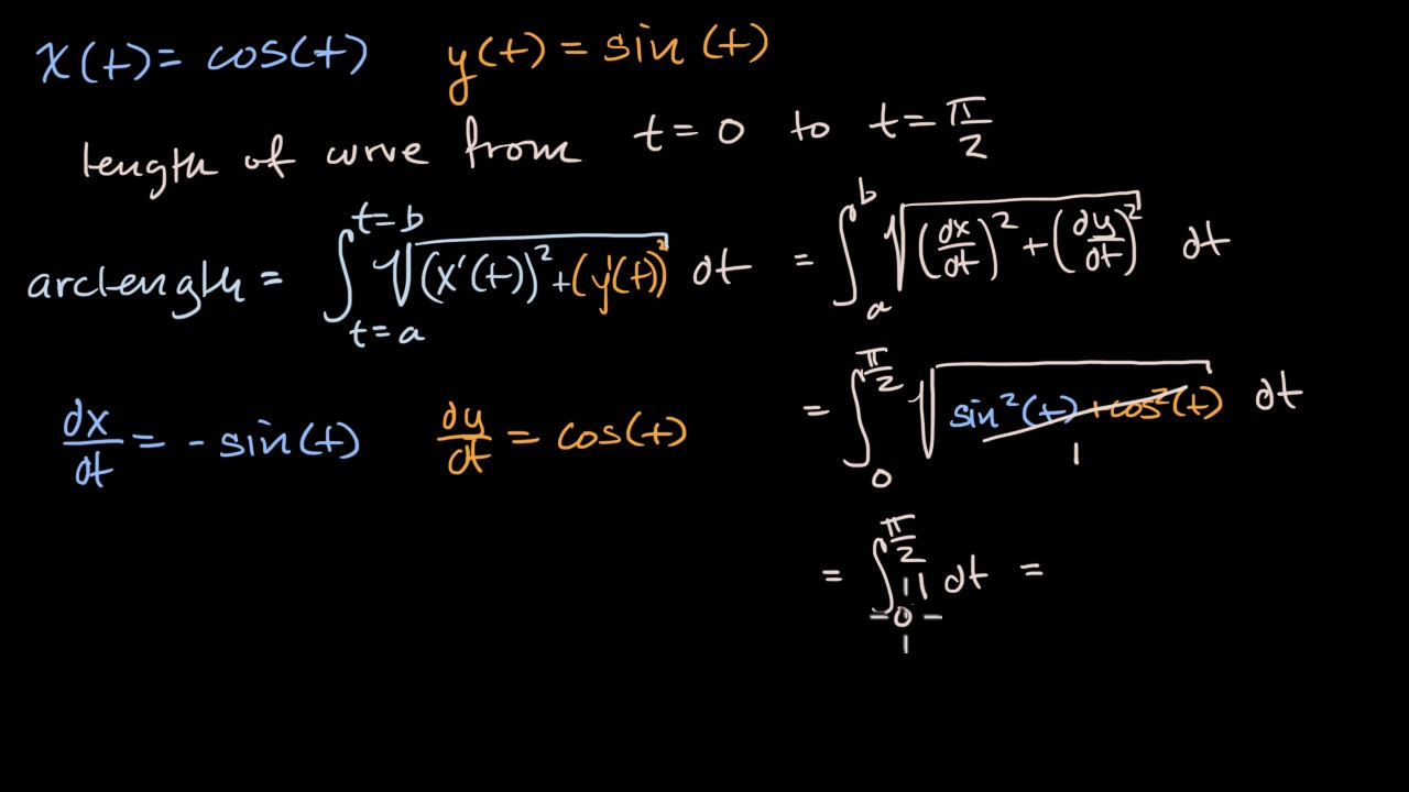 Worked example: Parametric arc length (video) | Khan Academy