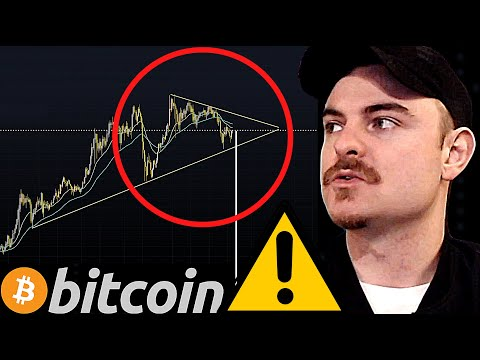 Bitcoin Price - DON'T BUY THE DIP!!!!! ⚠️