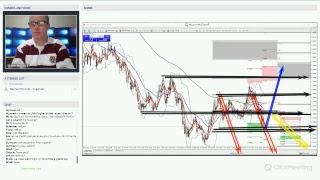 Forex.Today Live Trading Stream: Monday March 26, 2018